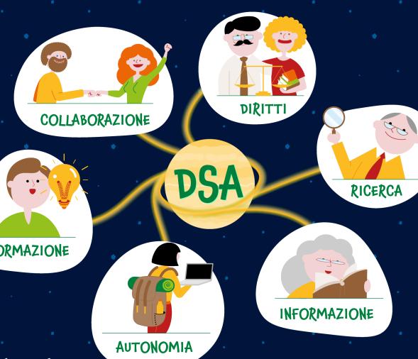 Settimana DSA